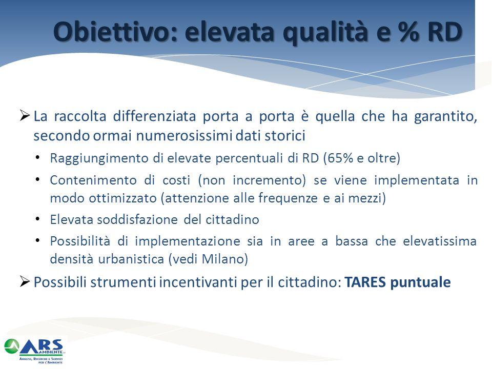 La raccolta differenziata porta a porta è quella che ha garantito, secondo ormai numerosissimi dati storici Raggiungimento di elevate percentuali di RD (65% e oltre) Contenimento di costi (non incremento) se viene implementata in modo ottimizzato (attenzione alle frequenze e ai mezzi) Elevata soddisfazione del cittadino Possibilità di implementazione sia in aree a bassa che elevatissima densità urbanistica (vedi Milano) Possibili strumenti incentivanti per il cittadino: TARES puntuale Obiettivo: elevata qualità e % RD