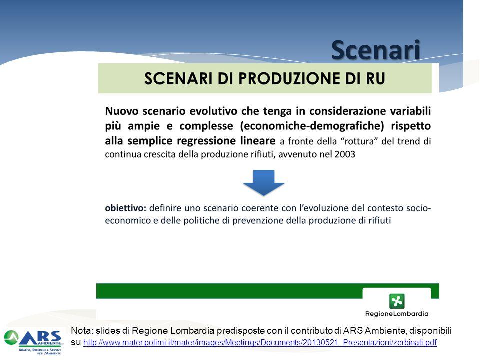 Nota: slides di Regione Lombardia predisposte con il contributo di ARS Ambiente, disponibili su http://www.mater.polimi.it/mater/images/Meetings/Documents/20130521_Presentazioni/zerbinati.pdf http://www.mater.polimi.it/mater/images/Meetings/Documents/20130521_Presentazioni/zerbinati.pdfScenari