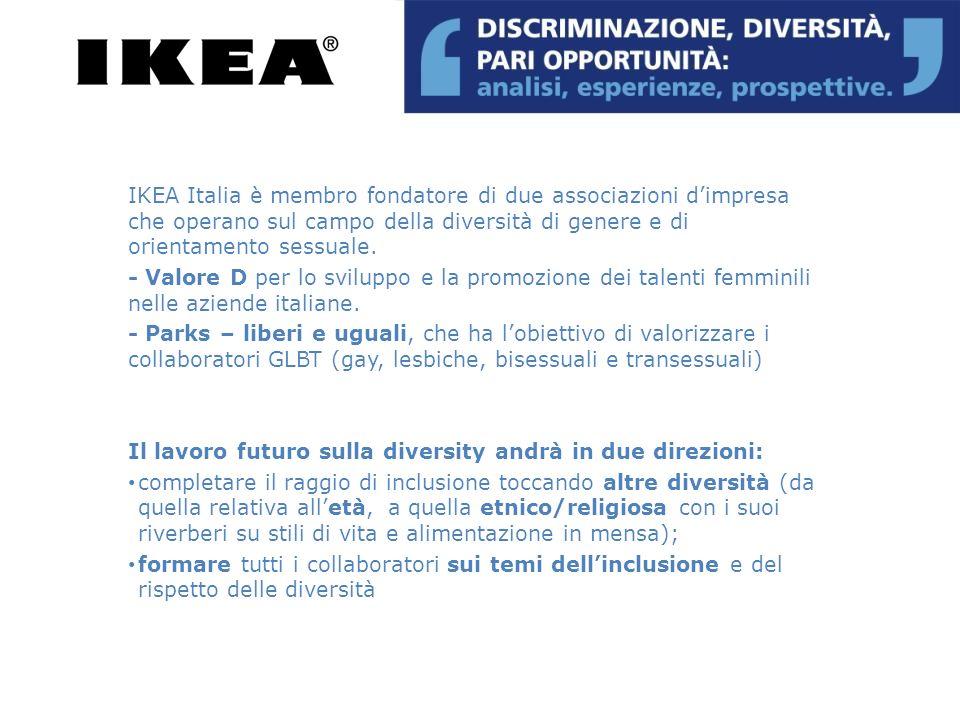 In particolare in questi ultimi anni il team di Parks con quello delle HR di IKEA si sono mossi su due azioni in parallelo: a) Monitoraggio della situazione dei dipendenti GLBT in IKEA Italia, attraverso la somministrazione di un questionario in 3 punti vendita IKEA a cui i dipendenti dovevano rispondere in maniera assolutamente anonima.