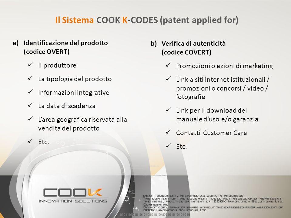Il Sistema COOK K-CODES (patent applied for) a)Identificazione del prodotto (codice OVERT) Il produttore La tipologia del prodotto Informazioni integrative La data di scadenza Larea geografica riservata alla vendita del prodotto Etc.