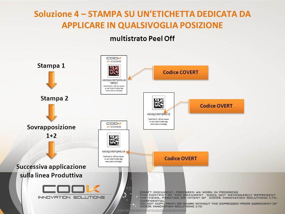 Stampa 1 Stampa 2 Sovrapposizione 1+2 Successiva applicazione sulla linea Produttiva Codice COVERT Codice OVERT multistrato Peel Off Soluzione 4 – STA