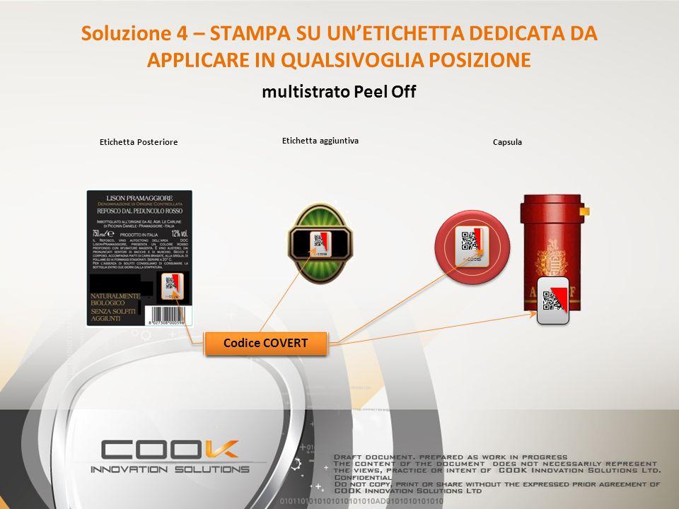 K-CODES Codice COVERT Etichetta Posteriore Etichetta aggiuntiva Capsula multistrato Peel Off Soluzione 4 – STAMPA SU UNETICHETTA DEDICATA DA APPLICARE IN QUALSIVOGLIA POSIZIONE