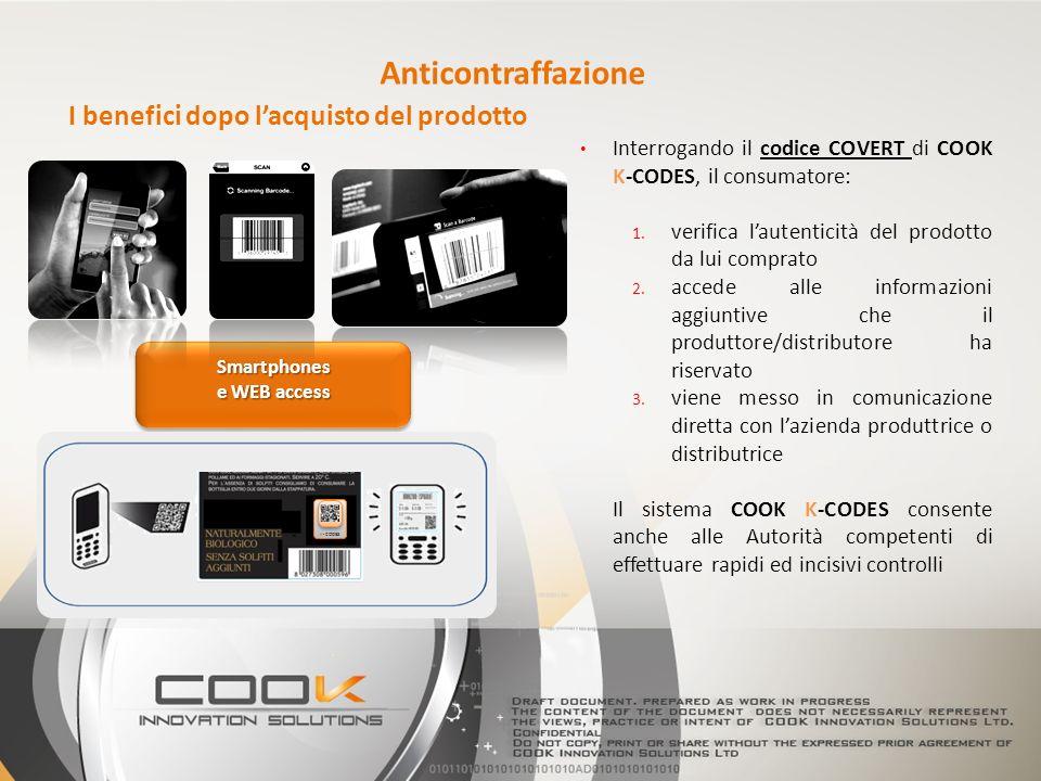 Interrogando il codice COVERT di COOK K-CODES, il consumatore: 1. verifica lautenticità del prodotto da lui comprato 2. accede alle informazioni aggiu