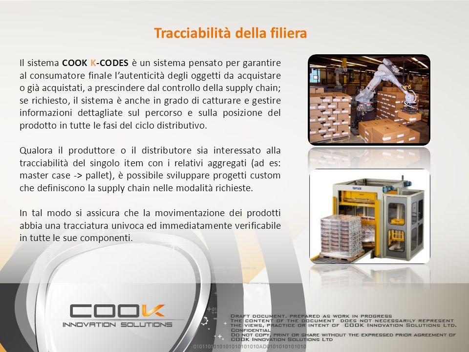 Il sistema COOK K-CODES è un sistema pensato per garantire al consumatore finale lautenticità degli oggetti da acquistare o già acquistati, a prescind