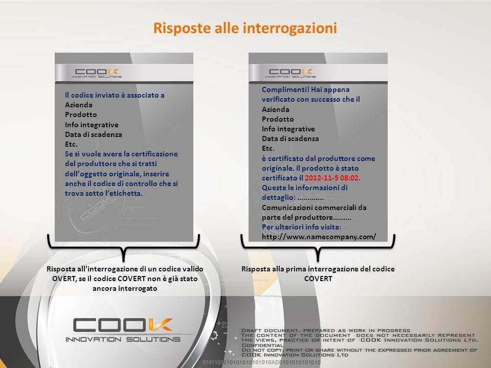 Il codice inviato è associato a Azienda Prodotto Info integrative Data di scadenza Etc. Se si vuole avere la certificazione del produttore che si trat