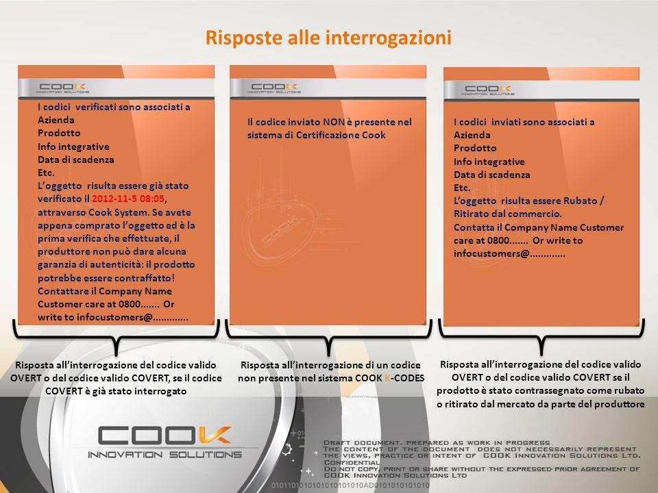 I codici verificati sono associati a Azienda Prodotto Info integrative Data di scadenza Etc.