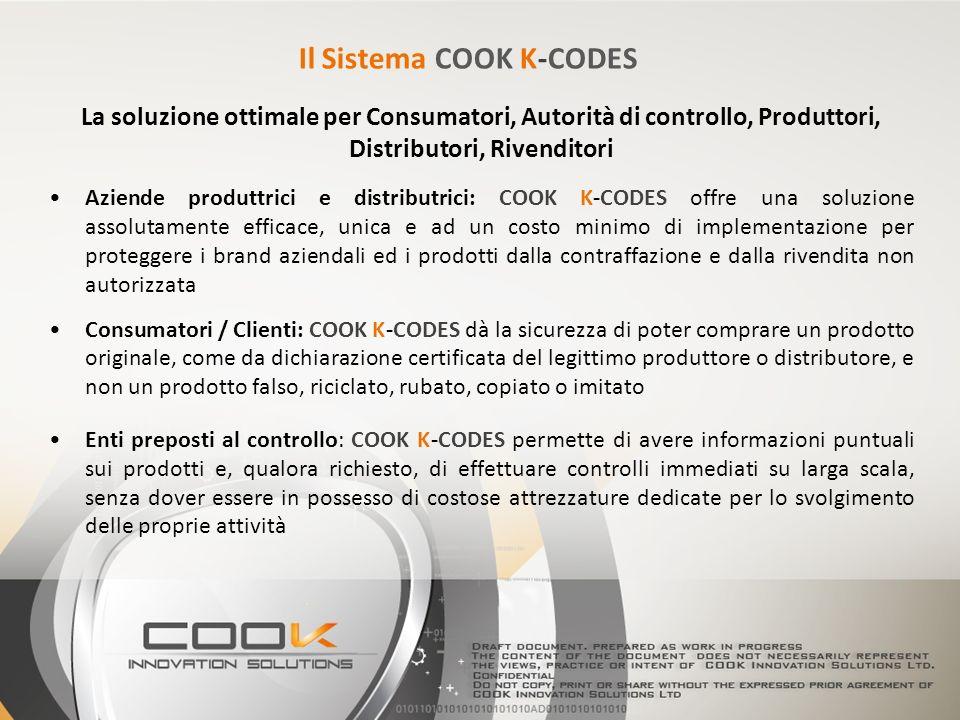 Aziende produttrici e distributrici: COOK K-CODES offre una soluzione assolutamente efficace, unica e ad un costo minimo di implementazione per proteg
