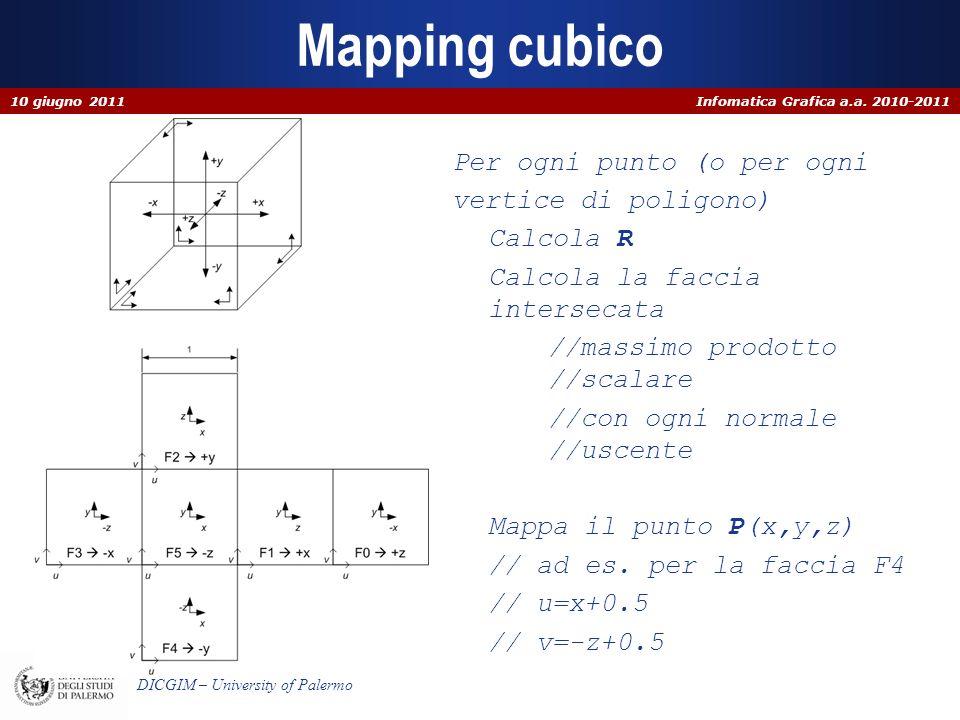 Infomatica Grafica a.a. 2010-2011 DICGIM – University of Palermo Mapping cubico Per ogni punto (o per ogni vertice di poligono) Calcola R Calcola la f