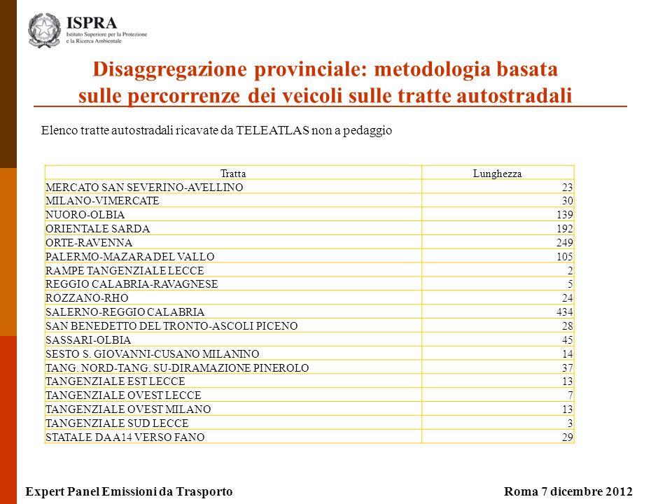 Disaggregazione provinciale: metodologia basata sulle percorrenze dei veicoli sulle tratte autostradali Elenco tratte autostradali ricavate da TELEATLAS non a pedaggio Expert Panel Emissioni da TrasportoRoma 7 dicembre 2012 TrattaLunghezza MERCATO SAN SEVERINO-AVELLINO23 MILANO-VIMERCATE30 NUORO-OLBIA139 ORIENTALE SARDA192 ORTE-RAVENNA249 PALERMO-MAZARA DEL VALLO105 RAMPE TANGENZIALE LECCE2 REGGIO CALABRIA-RAVAGNESE5 ROZZANO-RHO24 SALERNO-REGGIO CALABRIA434 SAN BENEDETTO DEL TRONTO-ASCOLI PICENO28 SASSARI-OLBIA45 SESTO S.