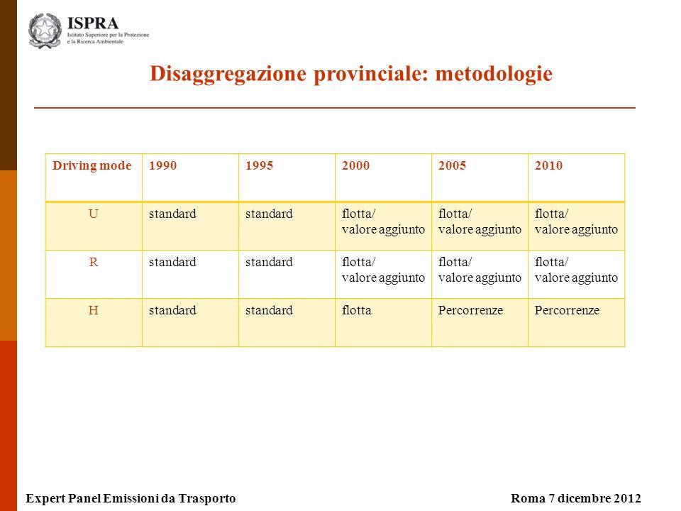 Expert Panel Emissioni da TrasportoRoma 7 dicembre 2012 Disaggregazione provinciale: metodologie Driving mode19901995200020052010 Ustandard flotta/ va
