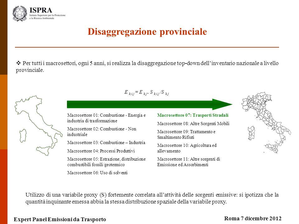 Disaggregazione provinciale Expert Panel Emissioni da Trasporto Per tutti i macrosettori, ogni 5 anni, si realizza la disaggregazione top-down dellinventario nazionale a livello provinciale.