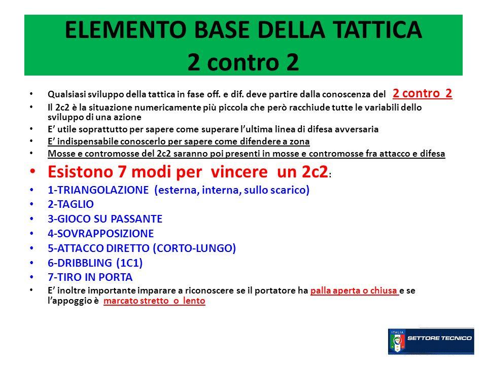 ELEMENTO BASE DELLA TATTICA 2 contro 2 Qualsiasi sviluppo della tattica in fase off. e dif. deve partire dalla conoscenza del 2 contro 2 Il 2c2 è la s