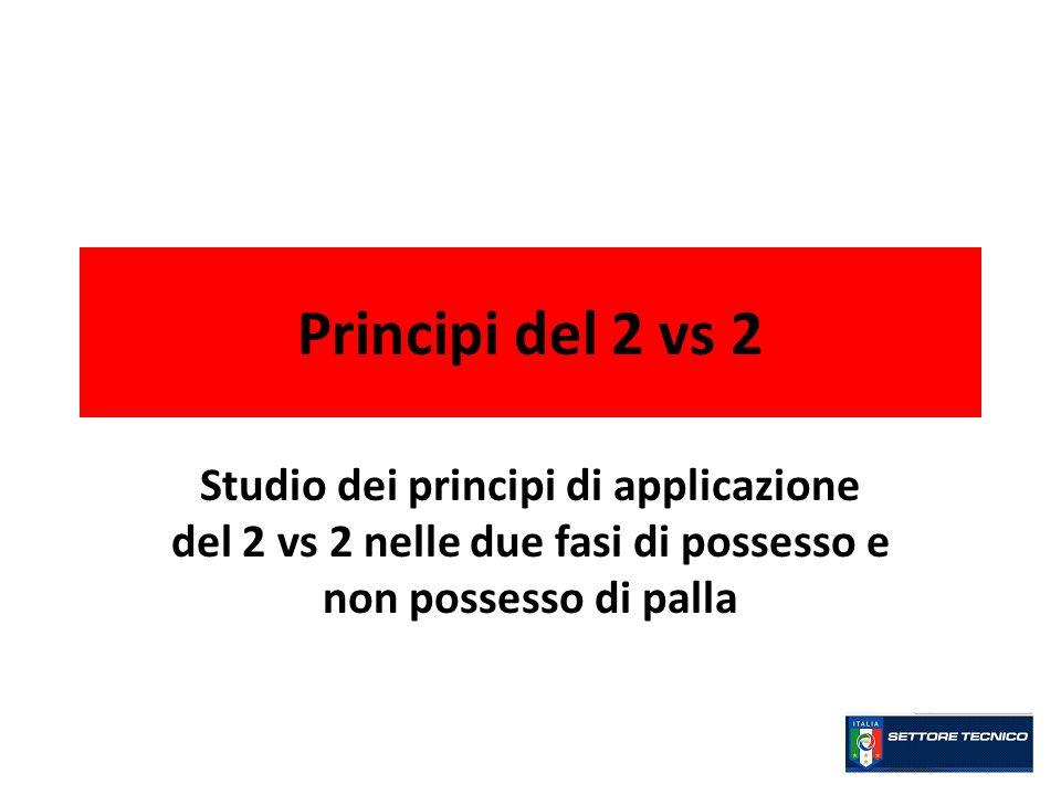 Principi del 2 vs 2 Studio dei principi di applicazione del 2 vs 2 nelle due fasi di possesso e non possesso di palla