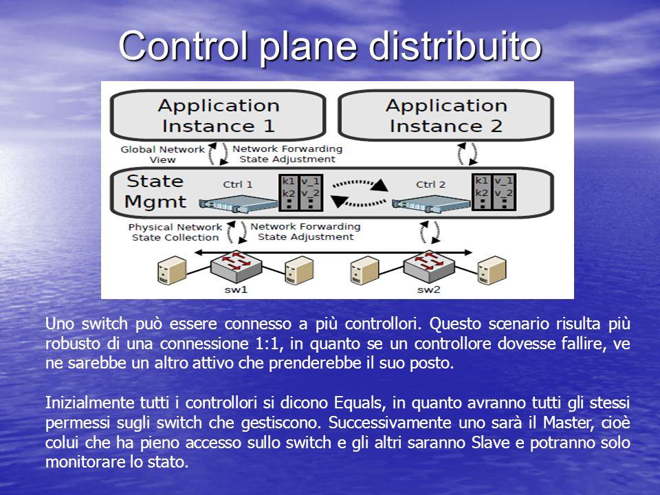 Control plane distribuito Uno switch può essere connesso a più controllori. Questo scenario risulta più robusto di una connessione 1:1, in quanto se u