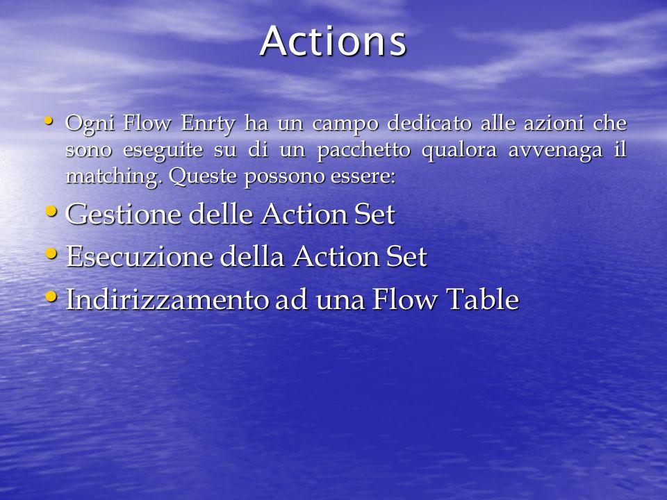 Ogni Flow Enrty ha un campo dedicato alle azioni che sono eseguite su di un pacchetto qualora avvenaga il matching. Queste possono essere: Ogni Flow E