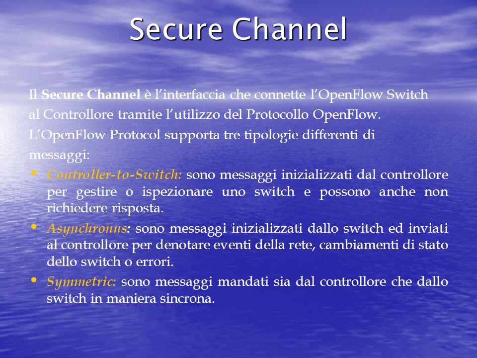 Il Secure Channel è linterfaccia che connette lOpenFlow Switch al Controllore tramite lutilizzo del Protocollo OpenFlow. LOpenFlow Protocol supporta t