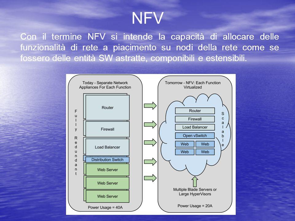 Con il termine NFV si intende la capacità di allocare delle funzionalità di rete a piacimento su nodi della rete come se fossero delle entità SW astra