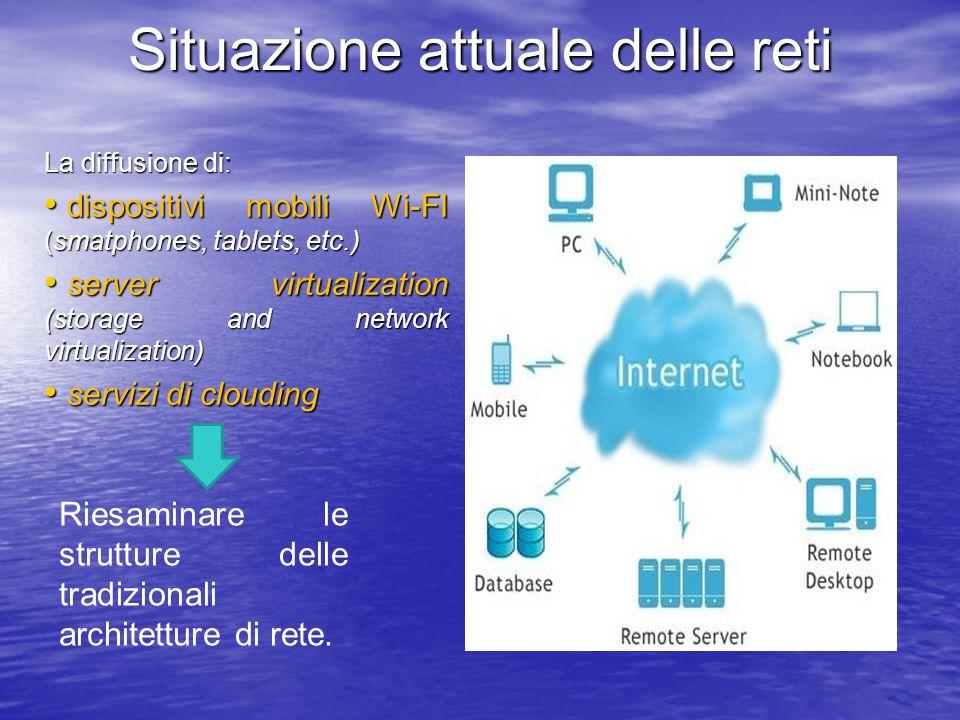 Situazione attuale delle reti La diffusione di: dispositivi mobili Wi-FI (smatphones, tablets, etc.) dispositivi mobili Wi-FI (smatphones, tablets, et