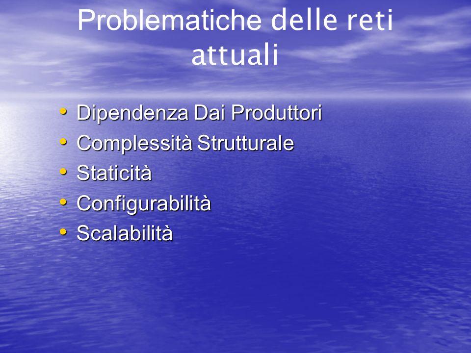 Dipendenza Dai Produttori Dipendenza Dai Produttori Complessità Strutturale Complessità Strutturale Staticità Staticità Configurabilità Configurabilit