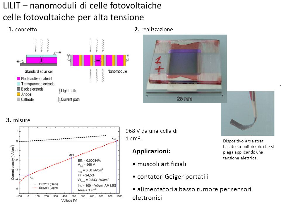 LILIT – nanomoduli di celle fotovoltaiche celle fotovoltaiche per alta tensione 1. concetto 2. realizzazione 3. misure 968 V da una cella di 1 cm 2. A