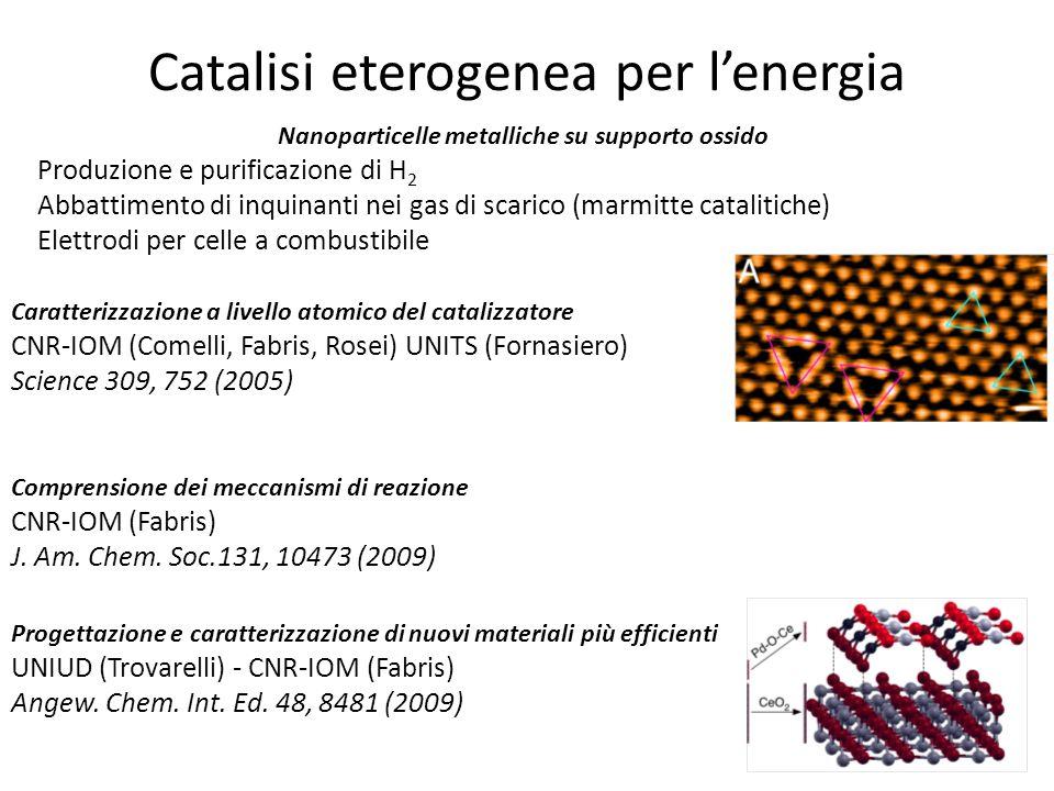 Catalisi eterogenea per lenergia Progettazione e caratterizzazione di nuovi materiali più efficienti UNIUD (Trovarelli) - CNR-IOM (Fabris) Angew. Chem