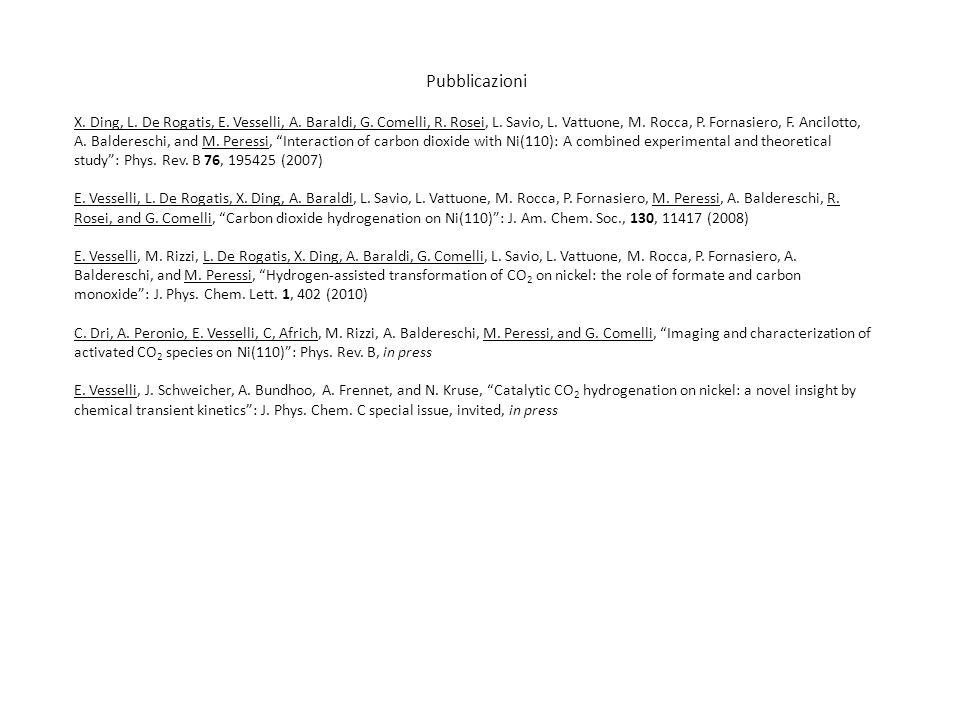 Pubblicazioni X. Ding, L. De Rogatis, E. Vesselli, A. Baraldi, G. Comelli, R. Rosei, L. Savio, L. Vattuone, M. Rocca, P. Fornasiero, F. Ancilotto, A.