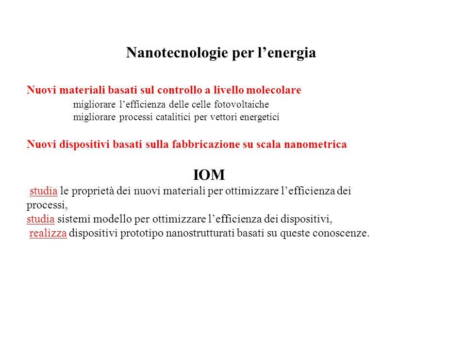 Nanotecnologia e fotovoltaico Con 711 MW installati nel 2009, il mercato italiano fotovoltaico e divenuto il secondo mercato mondiale.