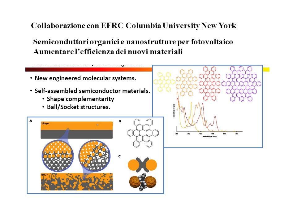 Collaborazione con EFRC Columbia University New York Semiconduttori organici e nanostrutture per fotovoltaico Aumentare lefficienza dei nuovi material