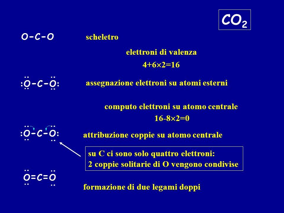 : : :O - C - O: : : O-C-OO-C-O CO 2 elettroni di valenza scheletro assegnazione elettroni su atomi esterni computo elettroni su atomo centrale attribu