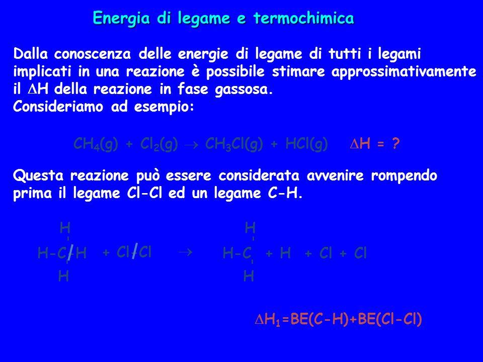 Dalla conoscenza delle energie di legame di tutti i legami implicati in una reazione è possibile stimare approssimativamente il H della reazione in fa