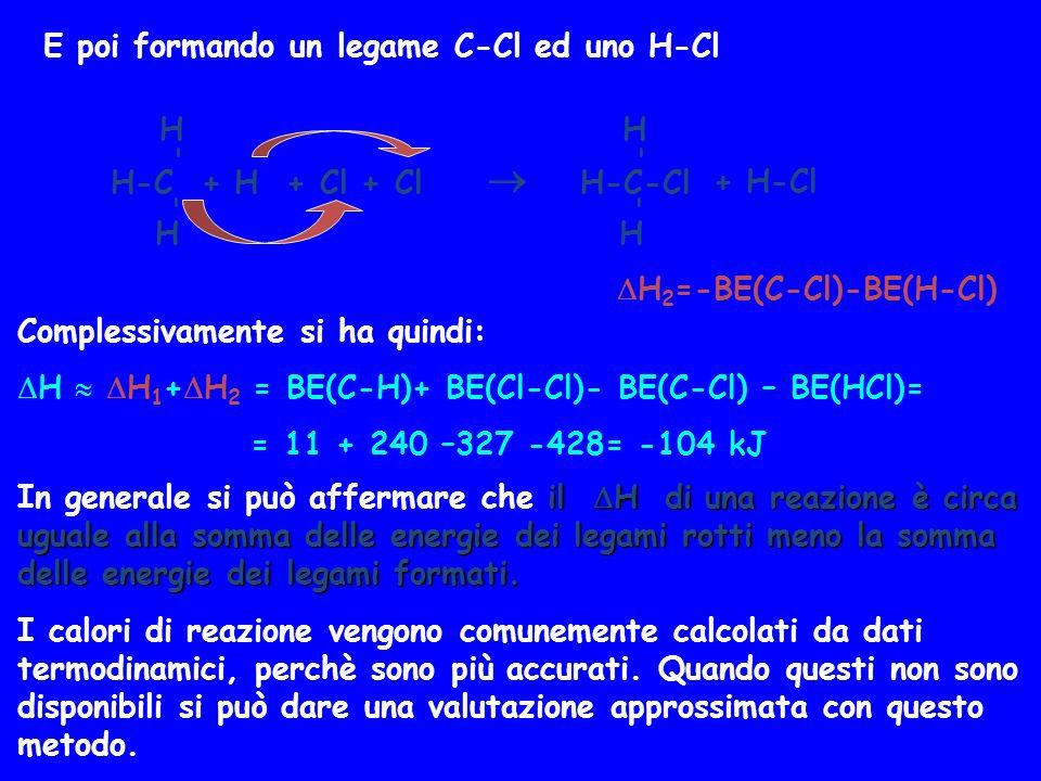 E poi formando un legame C-Cl ed uno H-Cl H-C + H + Cl + Cl HH - - H-C-Cl HH - - + H-Cl Complessivamente si ha quindi: H H 1 + H 2 = BE(C-H)+ BE(Cl-Cl