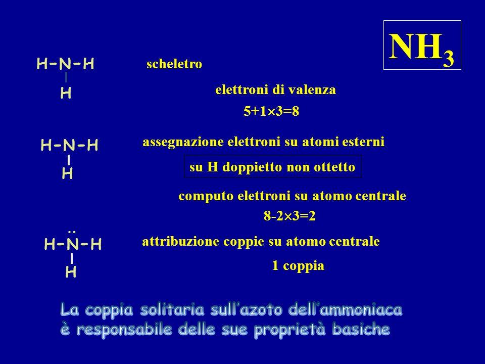 : : F-S-FF-S-F SF 4 elettroni di valenza scheletro assegnazione elettroni su atomi esterni computo elettroni su atomo centrale attribuzione coppie su atomo centrale 6+7 4=34 34-8 4=2 F F :F - S - F: :F: :: : : : : :F - S - F: :F: :: : : : 1 coppia