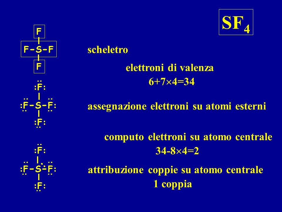 : : F-S-FF-S-F SF 4 elettroni di valenza scheletro assegnazione elettroni su atomi esterni computo elettroni su atomo centrale attribuzione coppie su
