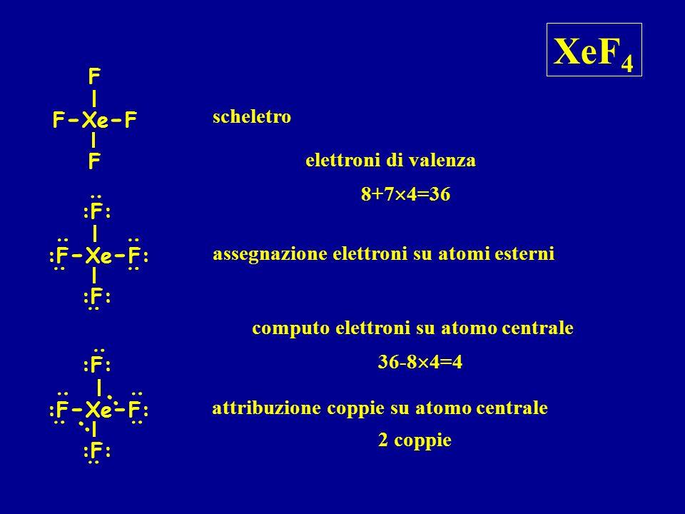 : : F - Xe - F XeF 4 elettroni di valenza scheletro assegnazione elettroni su atomi esterni computo elettroni su atomo centrale attribuzione coppie su