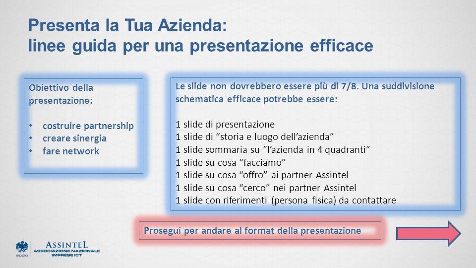 Presenta la Tua Azienda: linee guida per una presentazione efficace Obiettivo della presentazione: costruire partnership creare sinergia fare network Le slide non dovrebbero essere più di 7/8.