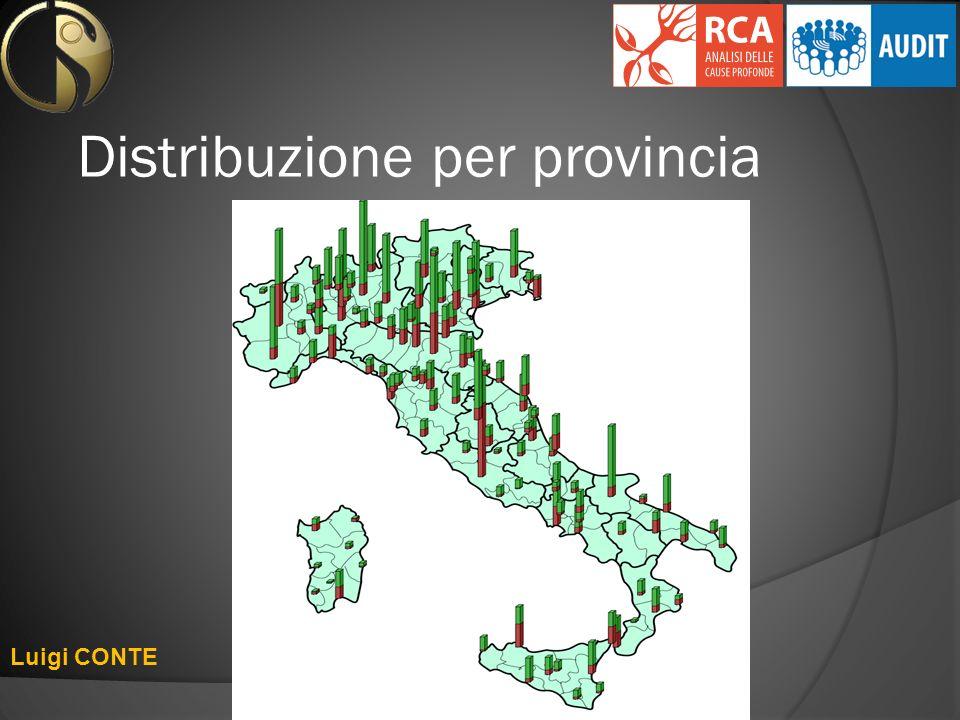Distribuzione per provincia Luigi CONTE