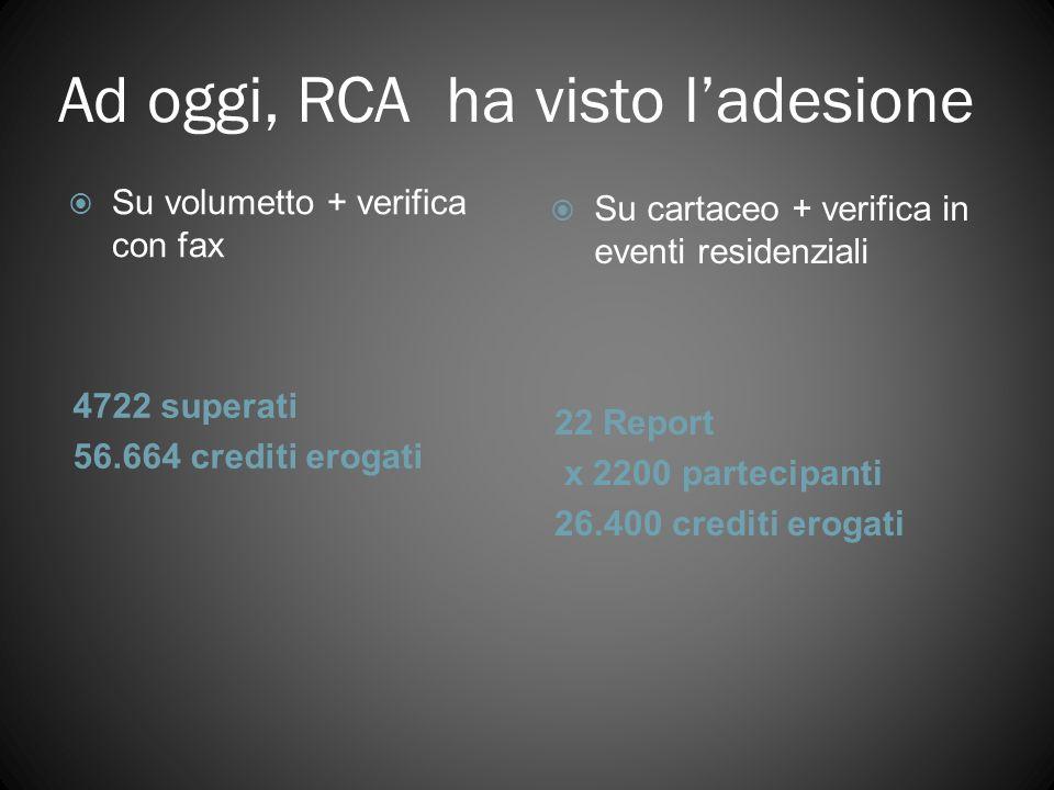 Ad oggi, RCA ha visto ladesione 4722 superati 56.664 crediti erogati 22 Report x 2200 partecipanti 26.400 crediti erogati Su volumetto + verifica con