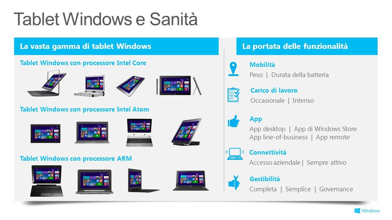 Mobilità Peso | Durata della batteria Carico di lavoro Occasionale | Intenso App App desktop | App di Windows Store App line-of-business | App remote