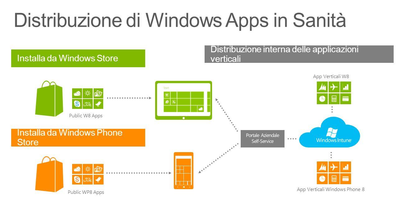 Public WP8 Apps App Verticali Windows Phone 8 Installa da Windows Store Installa da Windows Phone Store Distribuzione interna delle applicazioni verti
