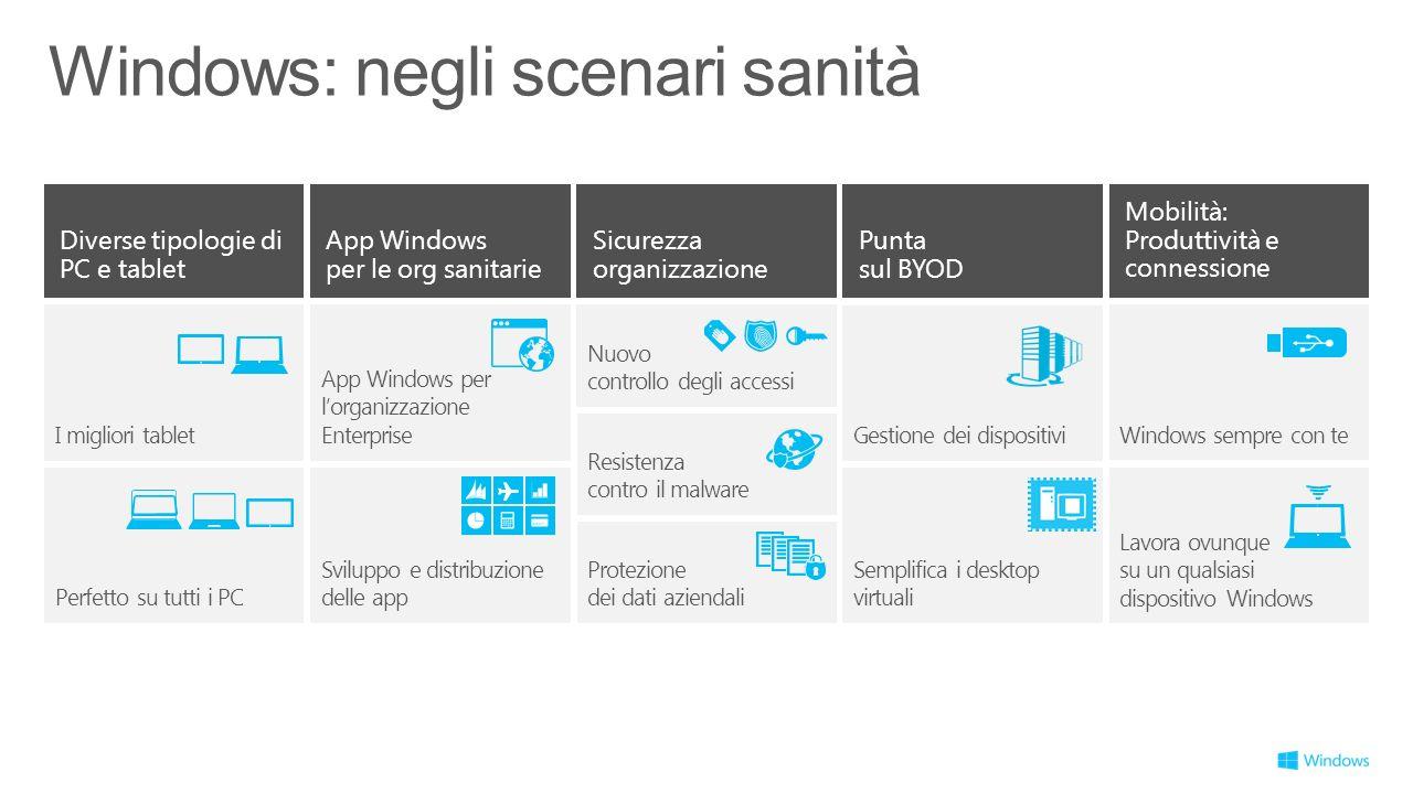 Windows sempre con te Lavora ovunque su un qualsiasi dispositivo Windows Resistenza contro il malware Nuovo controllo degli accessi Protezione dei dat