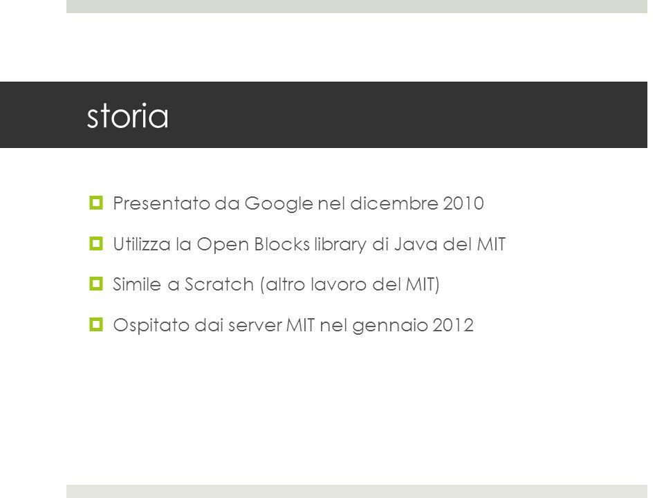 storia Presentato da Google nel dicembre 2010 Utilizza la Open Blocks library di Java del MIT Simile a Scratch (altro lavoro del MIT) Ospitato dai ser