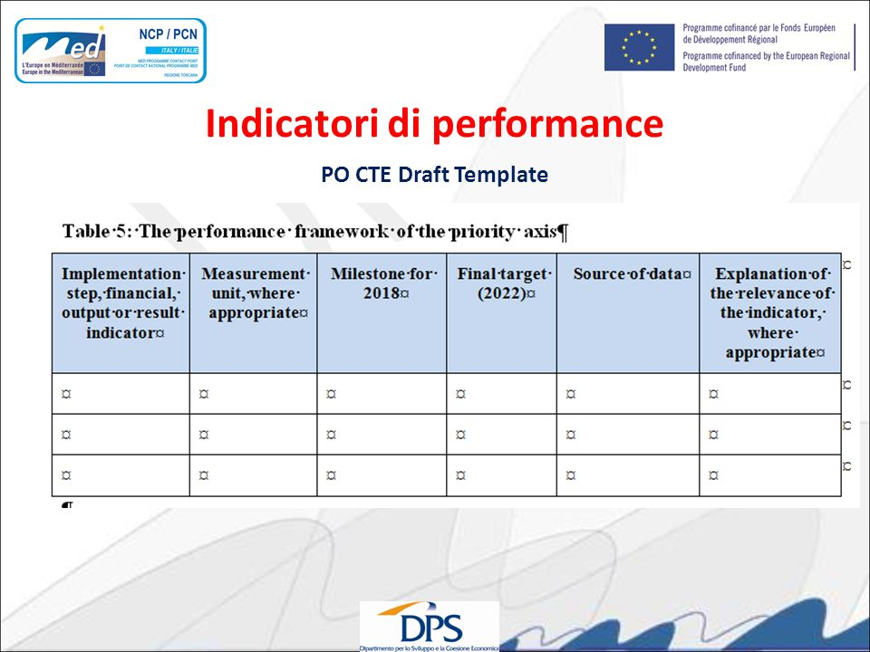 PO CTE Draft Template Indicatori di performance