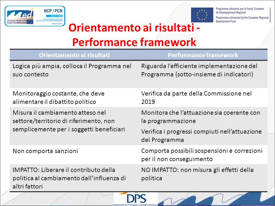 Orientamento ai risultatiPerformance framework Logica più ampia, colloca il Programma nel suo contesto Riguarda lefficiente implementazione del Progra