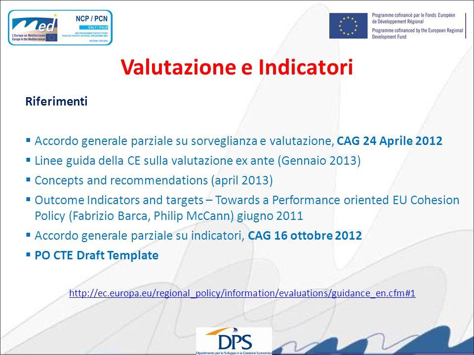 Riferimenti Accordo generale parziale su sorveglianza e valutazione, CAG 24 Aprile 2012 Linee guida della CE sulla valutazione ex ante (Gennaio 2013)