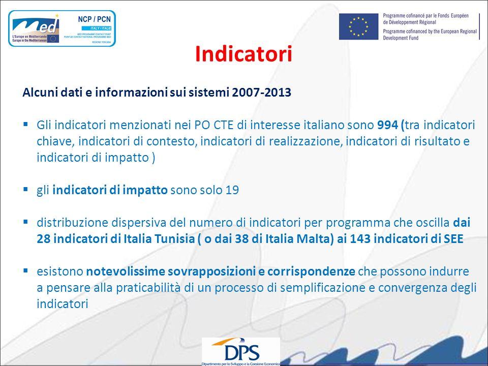 Alcuni dati e informazioni sui sistemi 2007-2013 Gli indicatori menzionati nei PO CTE di interesse italiano sono 994 (tra indicatori chiave, indicator