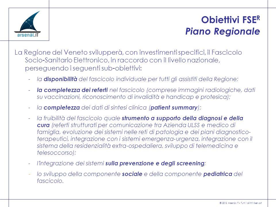 © 2013 Arsenàl.IT – Tutti i diritti riservati Obiettivi FSE R Piano Regionale La Regione del Veneto svilupperà, con investimenti specifici, il Fascico