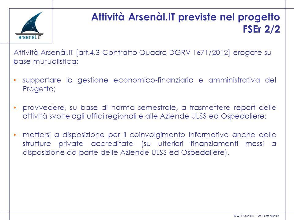 © 2013 Arsenàl.IT – Tutti i diritti riservati Attività Arsenàl.IT [art.4.3 Contratto Quadro DGRV 1671/2012] erogate su base mutualistica: supportare l