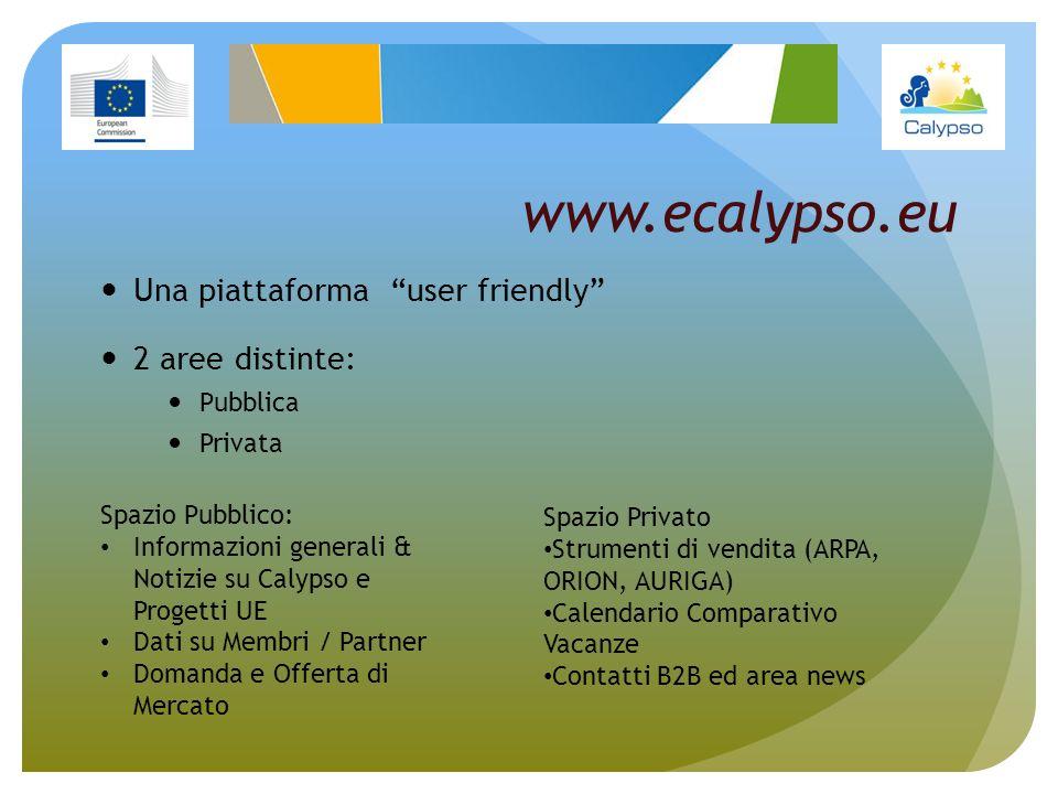 Cosa vi permette di fare eCalypso Vendere i vostri prodotti attraverso una piattaforma commerciale online Trovare nuovi partner con i quali organizzare pacchetti turistici più completi Fornisce dati e ricerche per aiutare laccessibilità, e fornisce nuove possibilità di mercato nel Turismo Sociale Dà accesso ad attività di partenariato e nuove collaborazioni per progetti europei