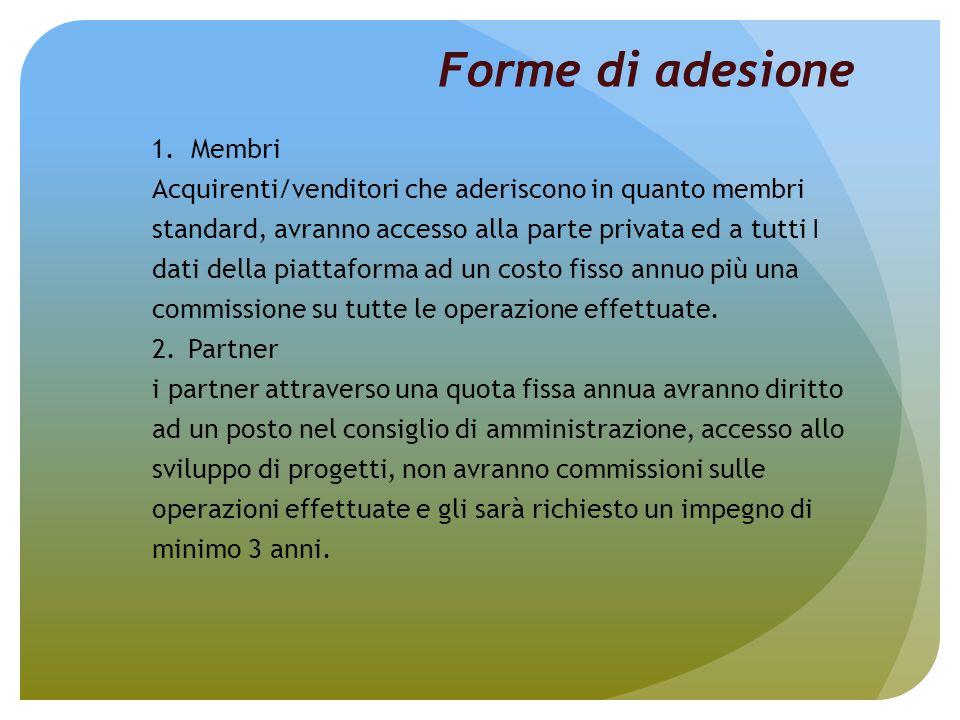 1. Membri Acquirenti/venditori che aderiscono in quanto membri standard, avranno accesso alla parte privata ed a tutti I dati della piattaforma ad un