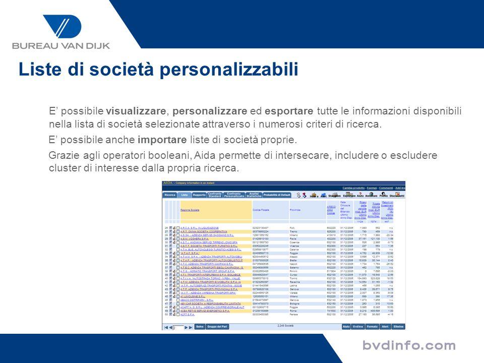 E possibile visualizzare, personalizzare ed esportare tutte le informazioni disponibili nella lista di società selezionate attraverso i numerosi crite